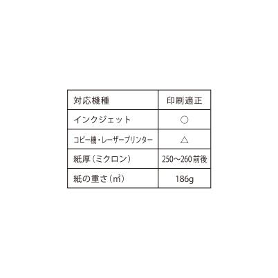CGP170